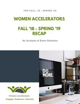 Women Accelerators PY2018 Marketing Acti