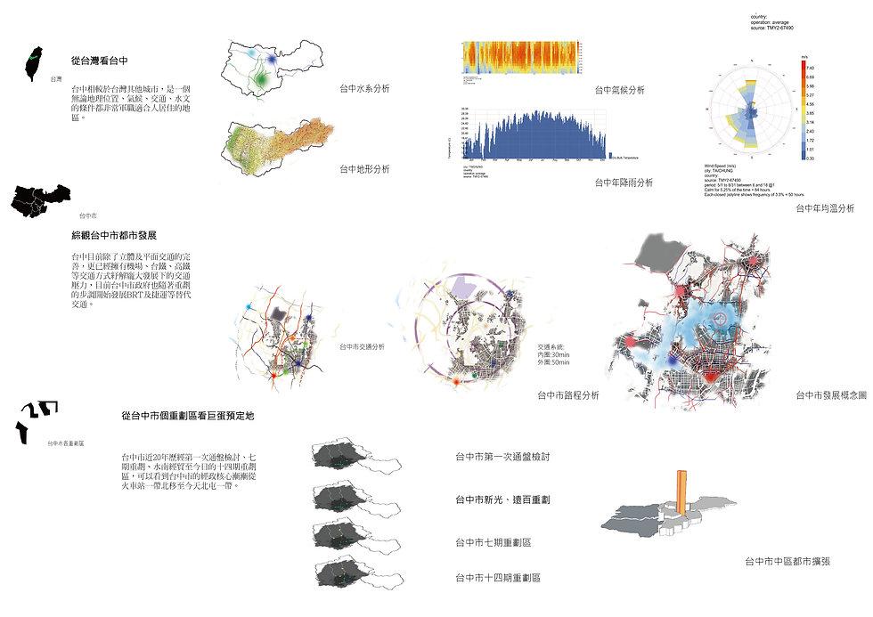 MSA計畫2.jpg