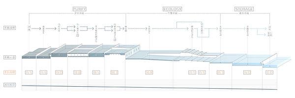 2.水系統.jpg