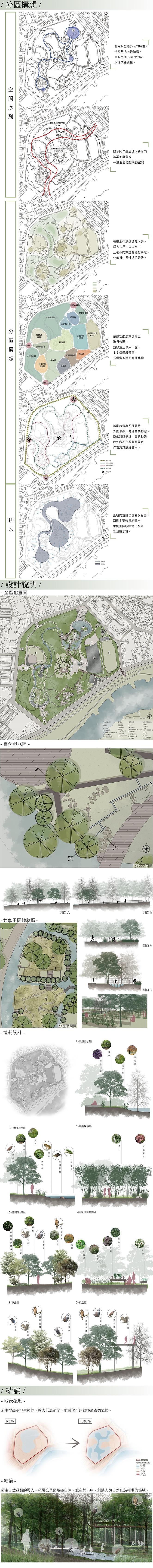 Naturescape in City-作品內容2.jpg