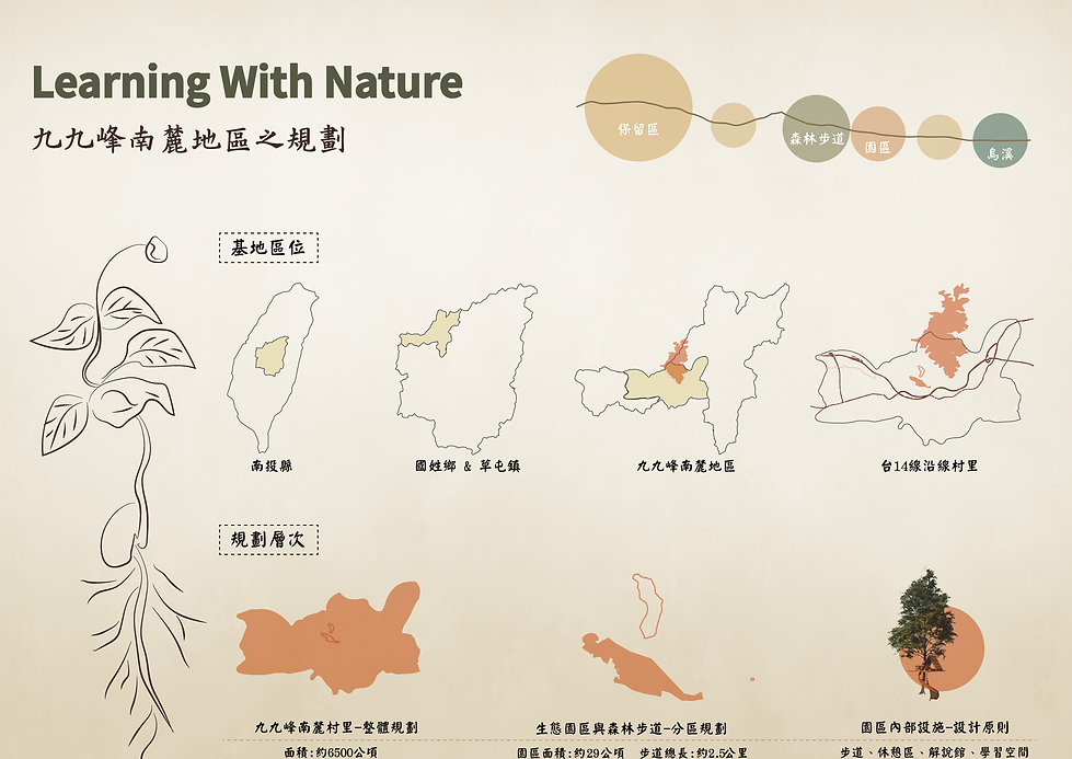 Learning-With-Nature-01.jpg