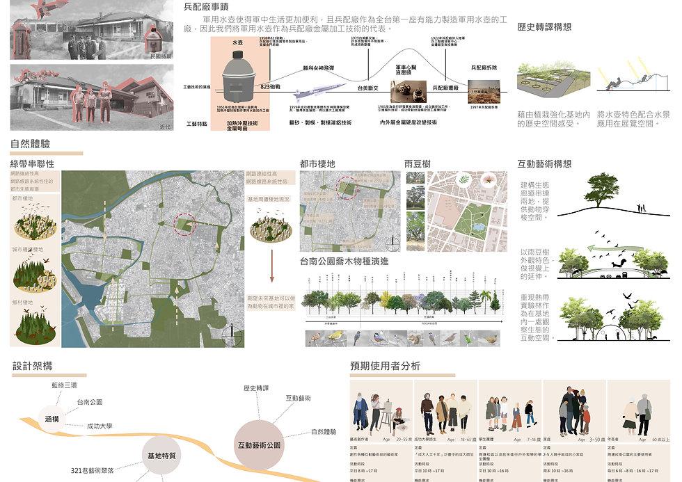 水壺上的都市森林-3.jpg