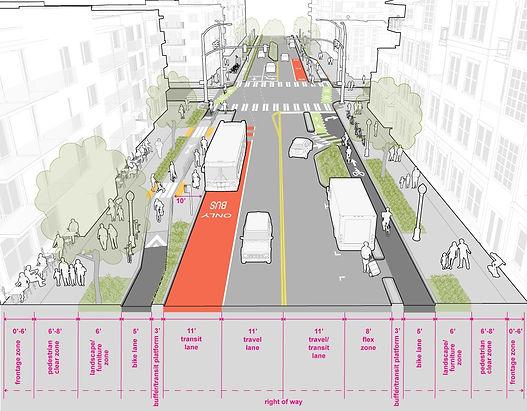 西雅圖市區主要街道示意© 2020 City of Seattle.jpg