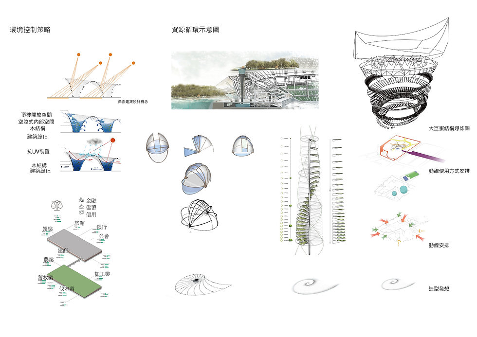 MSA計畫3.jpg
