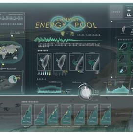Energy ‧ Pool台灣彰濱工業區再生能源生態儲能計畫