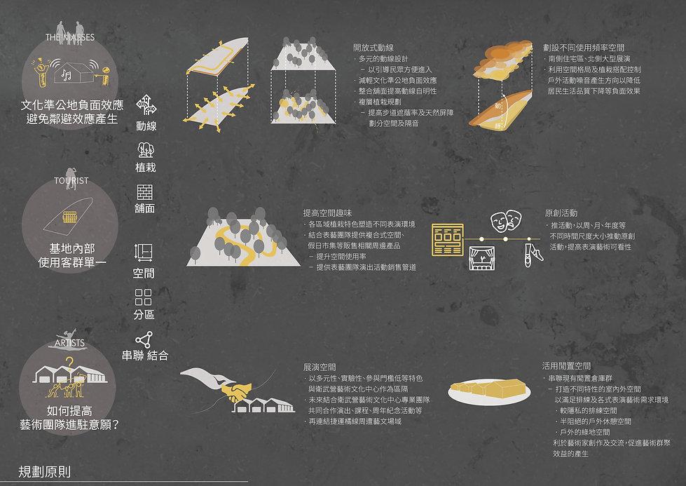 藝遊衛境-05.jpg