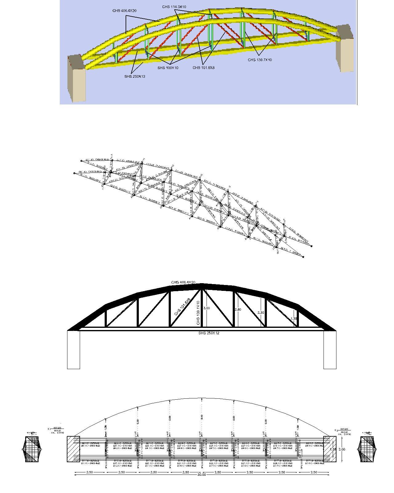 pamisos bridge