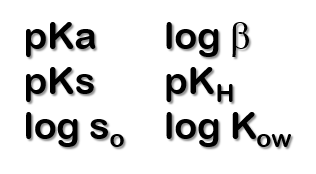 Tabelas de Constantes de Equilíbrio