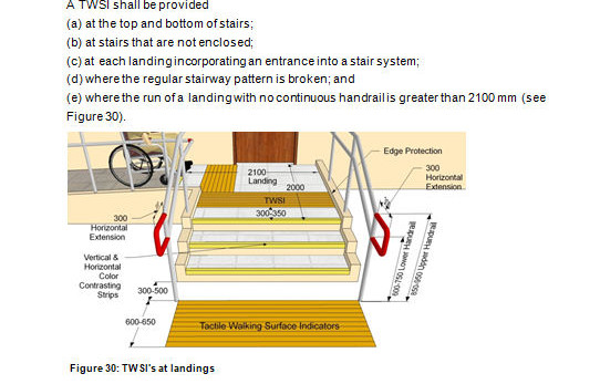 Development of Accessibility Guidelines and Standards