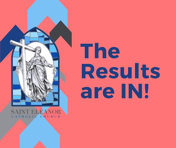 DMI Results CC.png