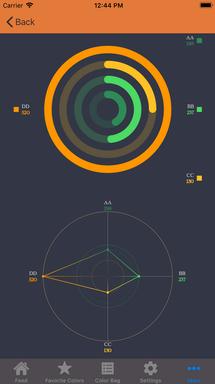 Simulator Screen Shot - iPhone 8 Plus -
