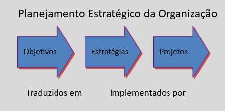 GERENCIAMENTO DO ESCOPO