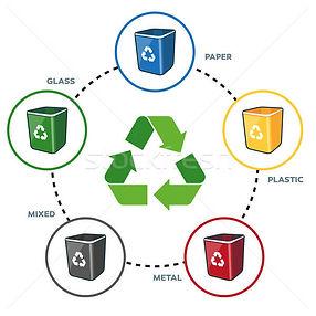 5191322_stock-vector-recycling-bins-arou