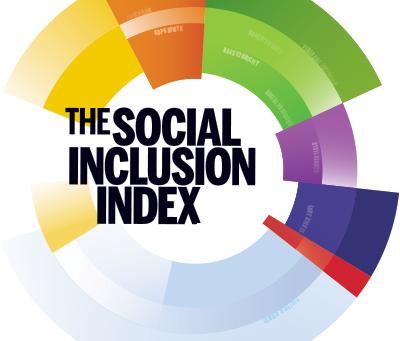 Social Inclusion, Kindness & Language