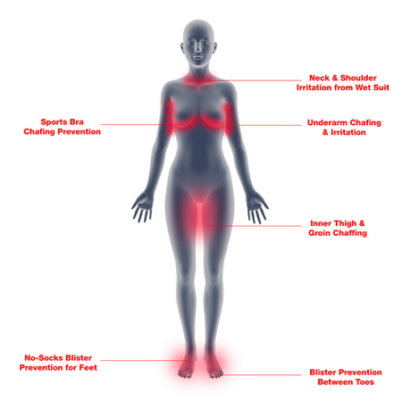Female-Figure-(iTri)descrip.png