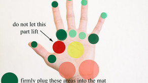 How to protect our wrists in a Yoga practice?