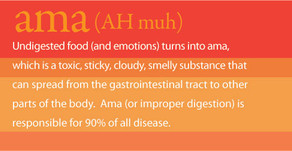 Signs of toxins / Ama in the body