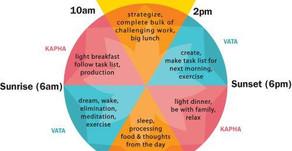 Daily Yogic routine - Dinacharya
