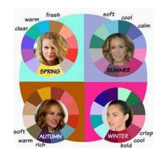 colour-season-wheel.png
