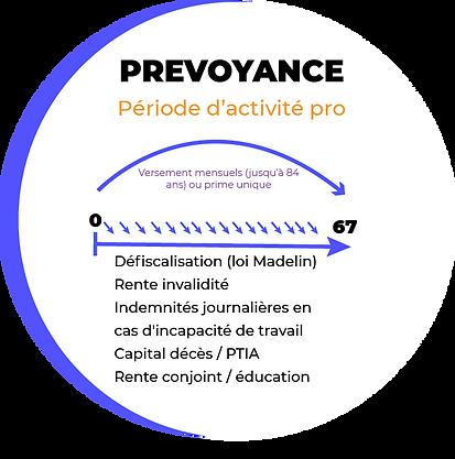 PREVOYANCE.png