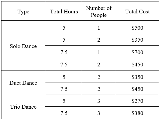 Private Lesson Price Table.png