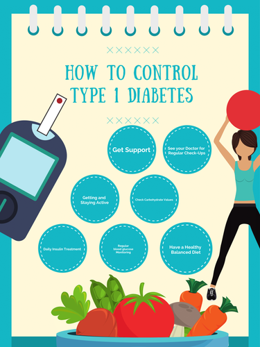 Some ways of controlling Type 1 Diabetes