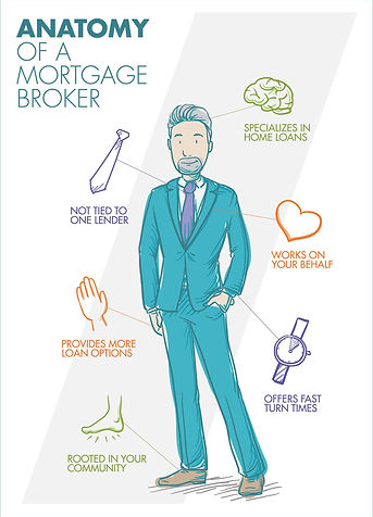 Mortgage Broker Anatomy.jpg