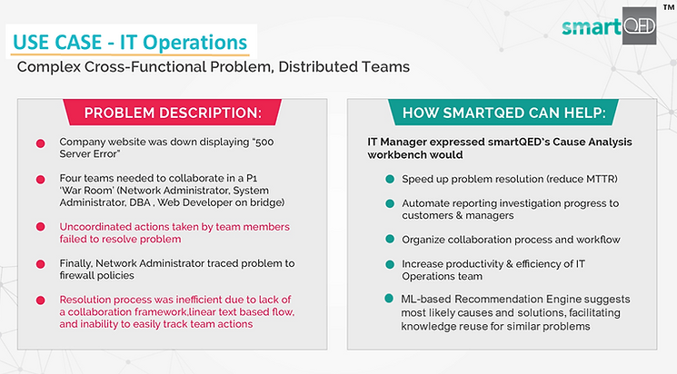 smartQED Use Cases - IT Ops.png