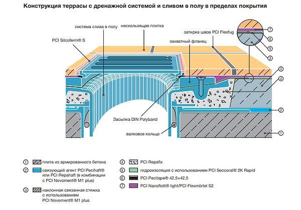 PCI_Seccoral 2k rapid рис. 10.jpg