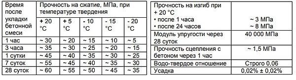 тех. описание t545.jpg