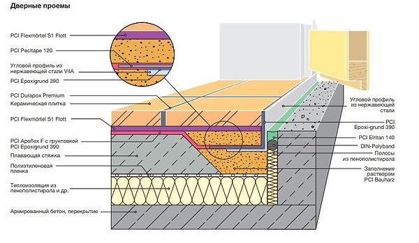 PCI apoflex рис. 4.jpg