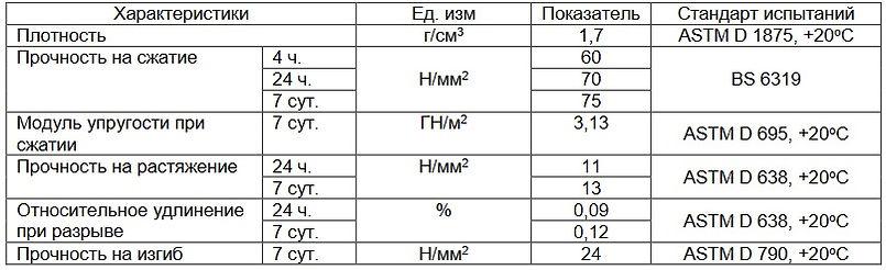 MasterFlow 918 Рис.2.jpg