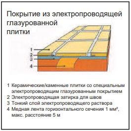 PCI Durapox EL рис.2.jpg