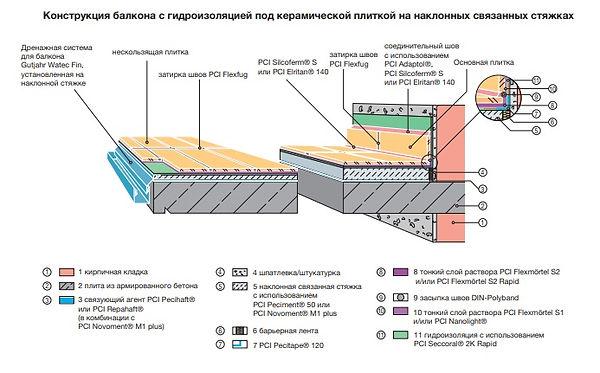 PCI_Seccoral 2k rapid рис. 12.jpg