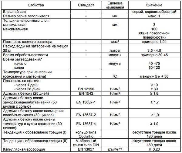 тех. описание N5100.png