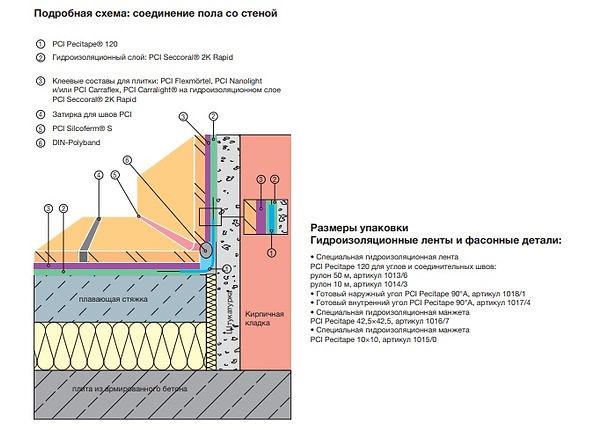 PCI_Seccoral 2k rapid рис. 13.jpg