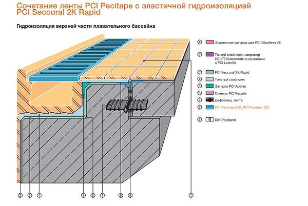 PCI_Pecitape рис.10.jpg
