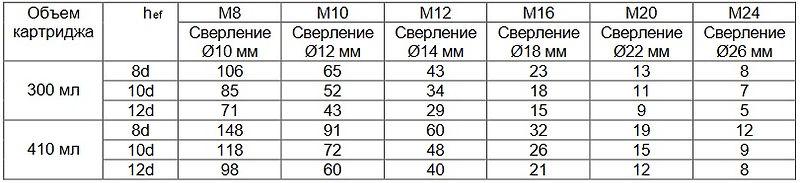 MasterFlow 918 Рис.3.jpg