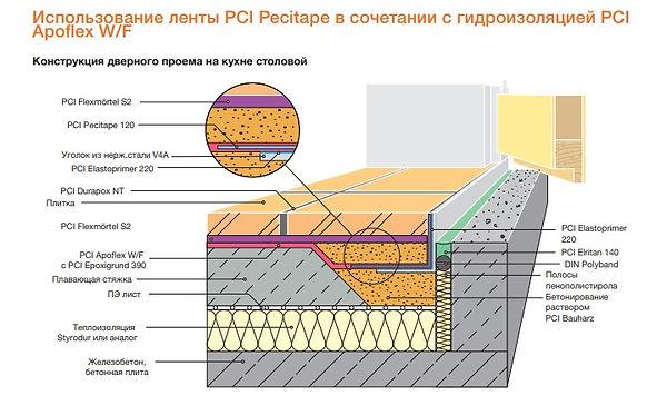 PCI_Pecitape рис.11.jpg