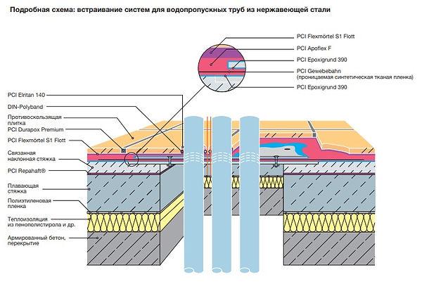 PCI apoflex рис. 6.jpg
