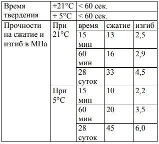 PCI Polyfix  30 сек рис.1.jpg