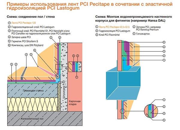 PCI_Pecitape рис.8.jpg