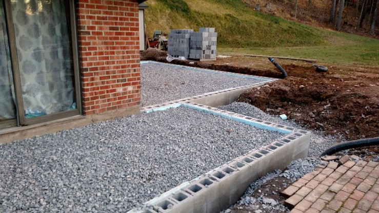 Footers for addition