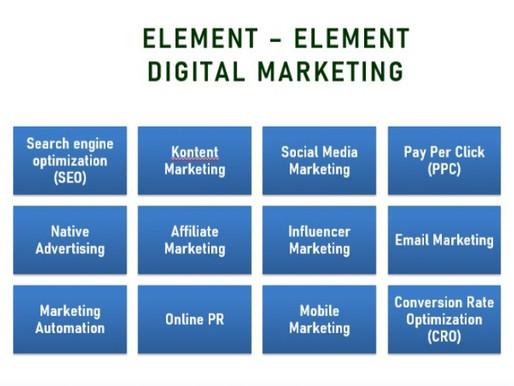 Lanjutan ---12 Kegiatan Dasar Digital Marketing.