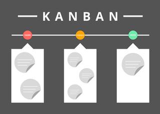 Kanban: O que é, como funciona e como implantar esse método.