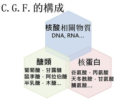 cgf1.png