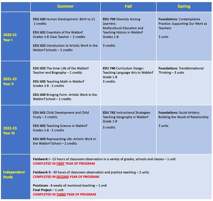 2021-22 Grades 1-8 Curriculum Overview.p