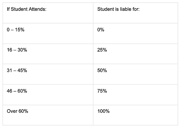 Student Liability.png