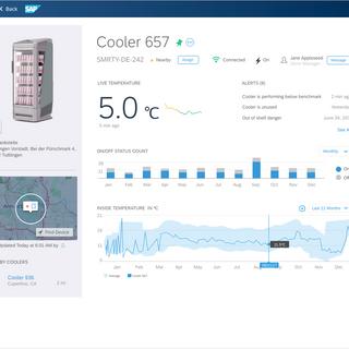 SAP Leonardo IoT Connected Goods