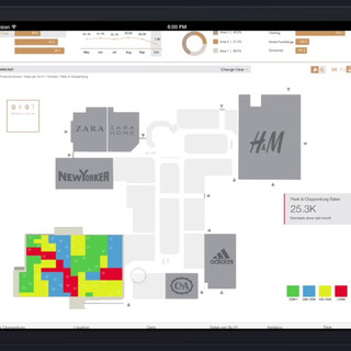 SAP Leonardo Digital Spaces